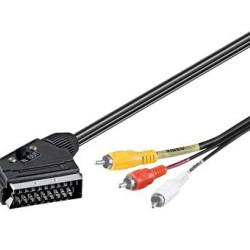 GOOBAY καλώδιο SCART 21-pin σε 3x RCA 50364, 2m, μαύρο